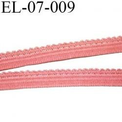 élastique bordure de culotte ou lingerie picot plat boucles dentelle couleur rose sucre  largeur 7 mm prix au mètre