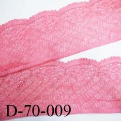 dentelle 70 mm  couleur rose  lycra souple et douce  largeur 70 mm prix au mètre