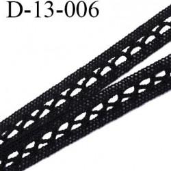 Dentelle 13 mm en coton prix au mètre
