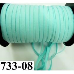 élastique plat largeur 8 mm couleur vert lagon  prix pour 1 mètre de longueur