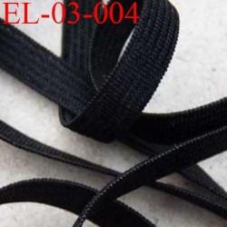 élastique  3 mm couleur souple bonne élasticité largeur 3 mm prix au mètre