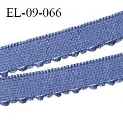 Elastique lingerie 9 mm picots couleur aigue marine superbe largeur 9 mm prix au mètre