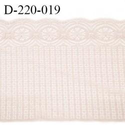 Dentelle 22 cm lycra extensible très haut de gamme largeur 22 cm couleur gris rosé fabriqué en France prix au mètre